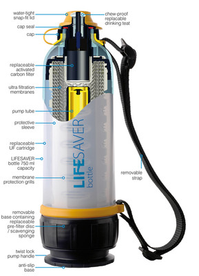 Life Saver Drink Bottle 76002